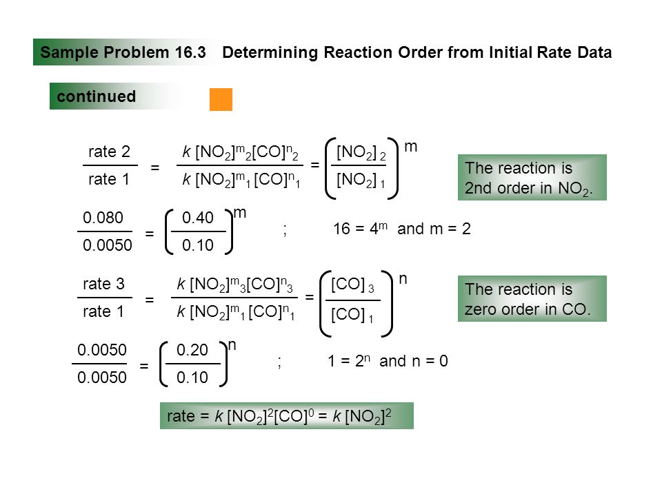 Sample Problem 16.3 Determining Reaction Order from Initial Rate Data. continued. [NO2] 2. [NO2] 1.